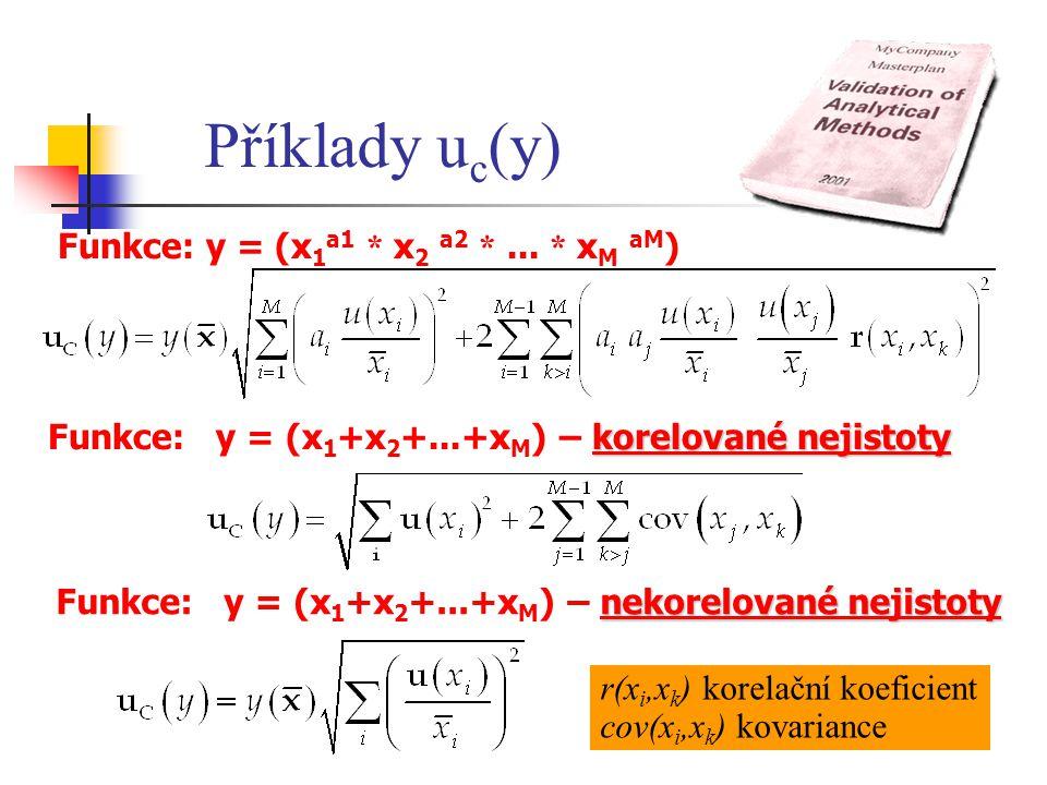 Příklady u c (y) r(x i,x k ) korelační koeficient cov(x i,x k ) kovariance Funkce: y = (x 1 a1 * x 2 a2 *... * x M aM ) korelované nejistoty Funkce: y