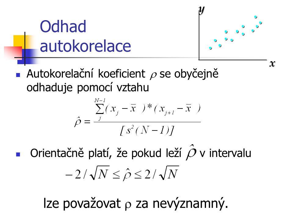 Odhad autokorelace Autokorelační koeficient  se obyčejně odhaduje pomocí vztahu Orientačně platí, že pokud leží v intervalu xy lze považovat  za nev