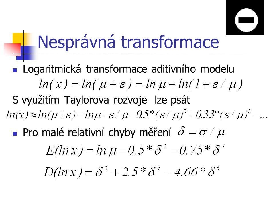 Nesprávná transformace Logaritmická transformace aditivního modelu S využitím Taylorova rozvoje lze psát Pro malé relativní chyby měření