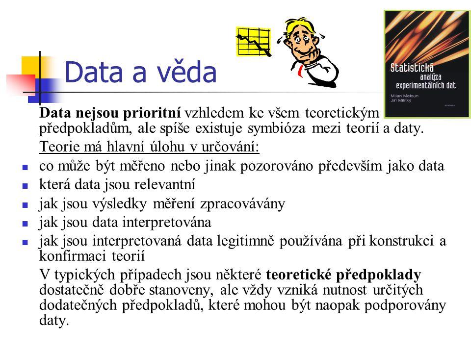 Data a věda Data nejsou prioritní vzhledem ke všem teoretickým předpokladům, ale spíše existuje symbióza mezi teorií a daty. Teorie má hlavní úlohu v
