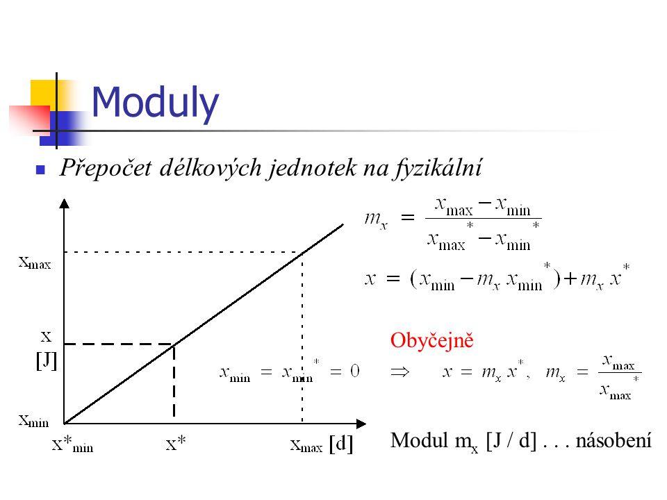 Moduly Přepočet délkových jednotek na fyzikální Obyčejně Modul m x [J / d]... násobení
