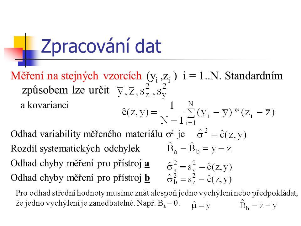 Zpracování dat Měření na stejných vzorcích (y i,z i ) i = 1..N. Standardním způsobem lze určit a kovarianci Odhad variability měřeného materiálu  2 j