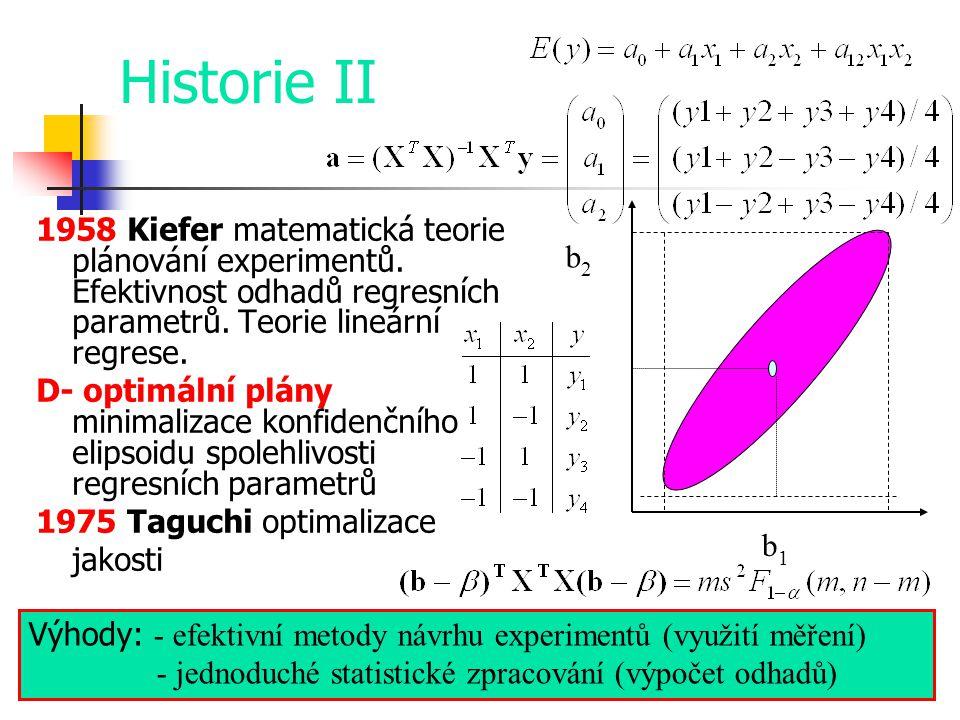 Historie II 1958 Kiefer matematická teorie plánování experimentů. Efektivnost odhadů regresních parametrů. Teorie lineární regrese. D- optimální plány