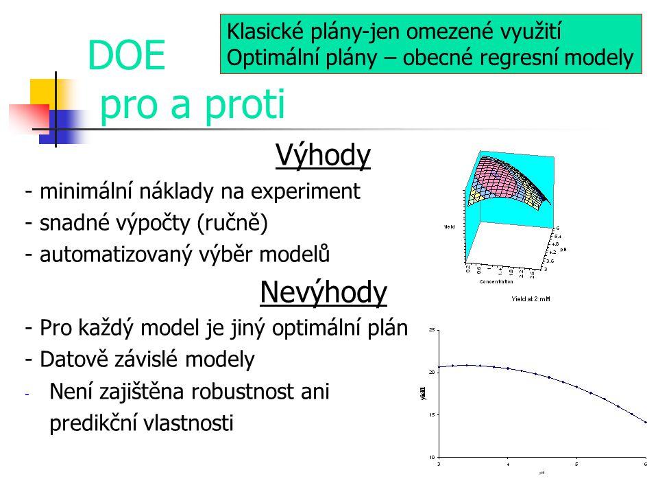 DOE pro a proti Výhody - minimální náklady na experiment - snadné výpočty (ručně) - automatizovaný výběr modelů Nevýhody - Pro každý model je jiný opt