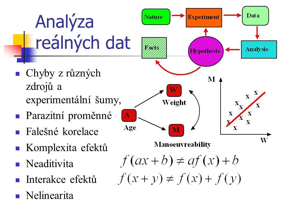 Analýza reálných dat Chyby z různých zdrojů a experimentální šumy, Parazitní proměnné Falešné korelace Komplexita efektů Neaditivita Interakce efektů