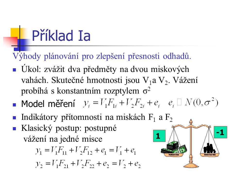 Příklad Ia Výhody plánování pro zlepšení přesnosti odhadů. Úkol: zvážit dva předměty na dvou miskových vahách. Skutečné hmotnosti jsou V 1 a V 2. Váže