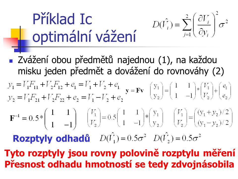 Příklad Ic optimální vážení Zvážení obou předmětů najednou (1), na každou misku jeden předmět a dovážení do rovnováhy (2) Rozptyly odhadů Tyto rozptyl