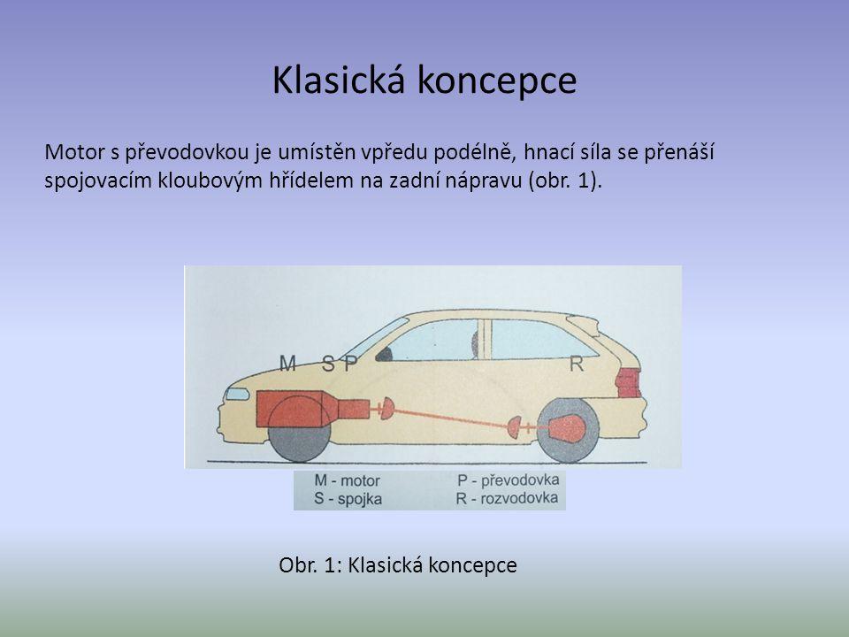 Klasická koncepce Motor s převodovkou je umístěn vpředu podélně, hnací síla se přenáší spojovacím kloubovým hřídelem na zadní nápravu (obr. 1). Obr. 1