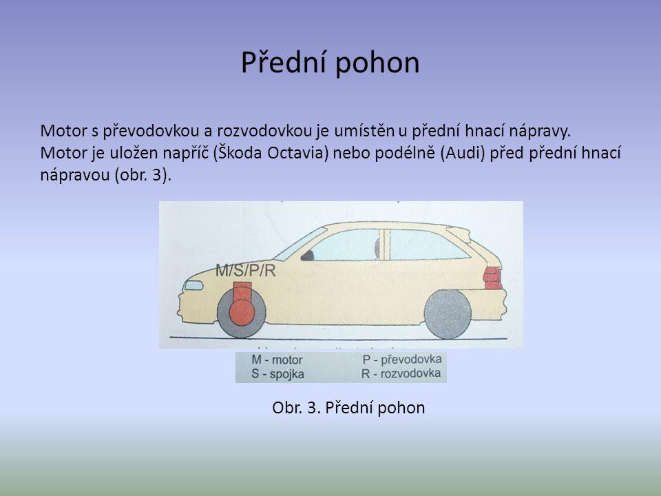 Přední pohon Motor s převodovkou a rozvodovkou je umístěn u přední hnací nápravy. Motor je uložen napříč (Škoda Octavia) nebo podélně (Audi) před před