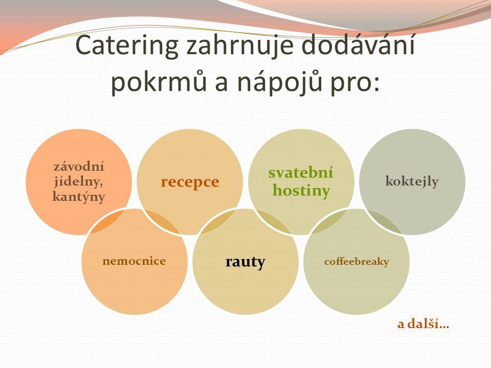 4 typy cateringu – první typ 1) Dodávání stravování pro společné stravování v závodních jídelnách, kantýnách, nemocnicích obchodními společnostmi pro firmy je snazší stravování zařídit u odborníků, než aby ho zajišťovaly samy – specializované cateringové firmy nabízejí konkrétní podmínky pro dané společné stravování, které budou vyhovovat i zaměstnancům důležitá je rychlá obsluha používají se bezhotovostní platební systémy, nápojové automaty – lidé se obslouží sami nabídka většinou obsahuje polévku a více druhů hlavních pokrmů saláty se obvykle platí zvlášť