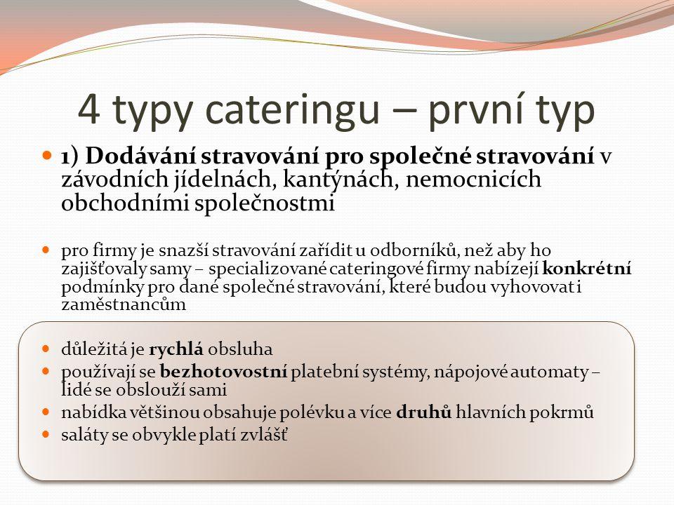 Použitá literatura a zdroje: SMETANA, František a KRÁTKÁ, Eva.