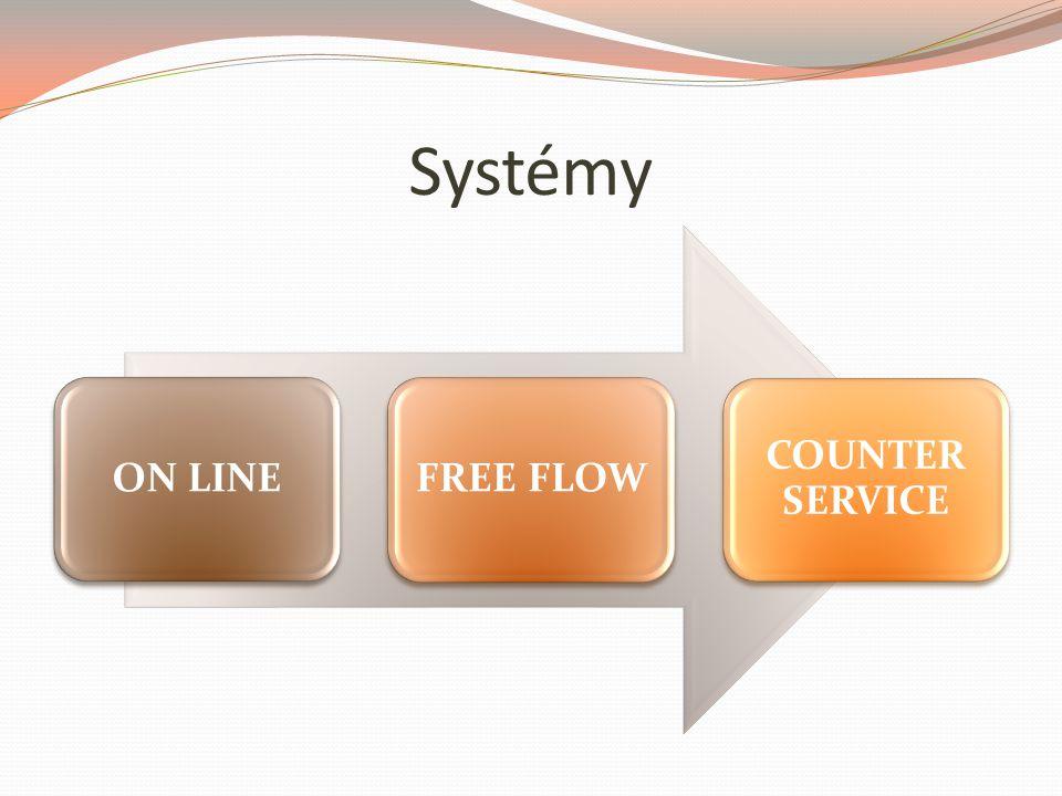 Systémy ON LINE SYSTÉM výdejní samoobslužná linka – čím více pokrmů, tím je linka delší hlavně velké závody úhrada na konci linky – bezhotovostní systémy FREE FLOW lidé se volně pohybují u ostrůvků a pultů, kde si část nabídky nabírá zákazník sám a část obsluha platí se na závěr při opouštění zóny COUNTER SERVICE obsluha zákazníků u prodejního pultu plato, na kterém si zákazník odnáší pokrmy a nápoje po konzumaci odloží celé plato na určené místo