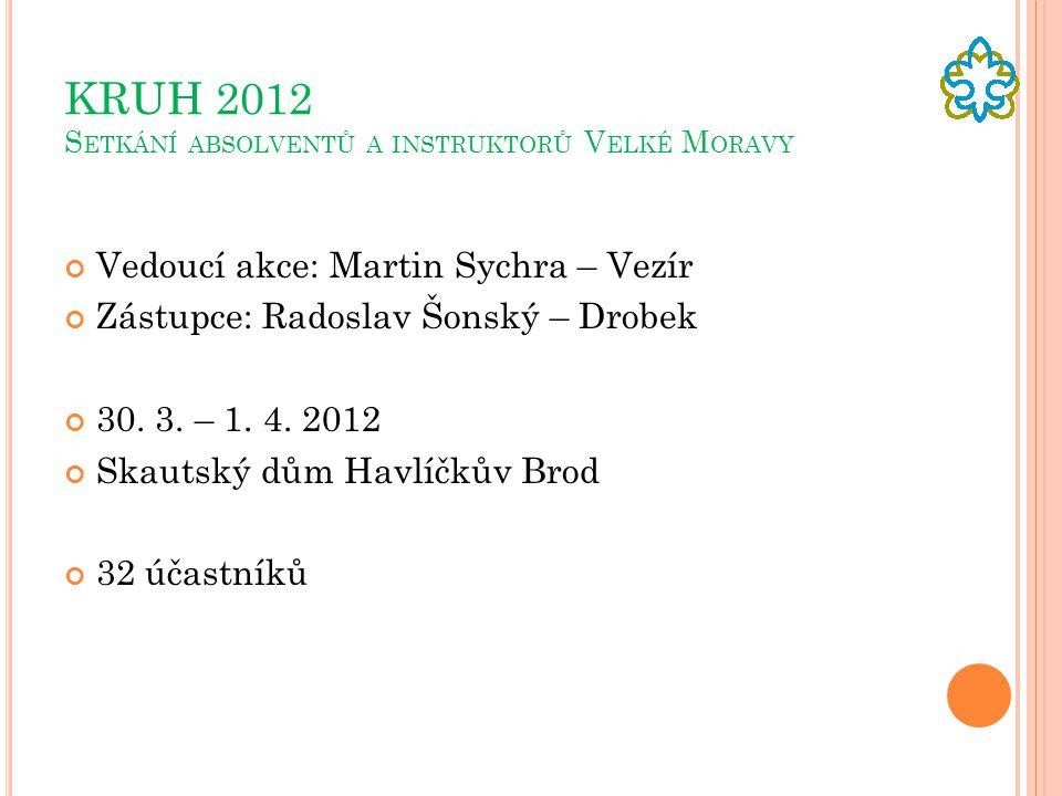 KRUH 2012 S ETKÁNÍ ABSOLVENTŮ A INSTRUKTORŮ V ELKÉ M ORAVY Vedoucí akce: Martin Sychra – Vezír Zástupce: Radoslav Šonský – Drobek 30. 3. – 1. 4. 2012