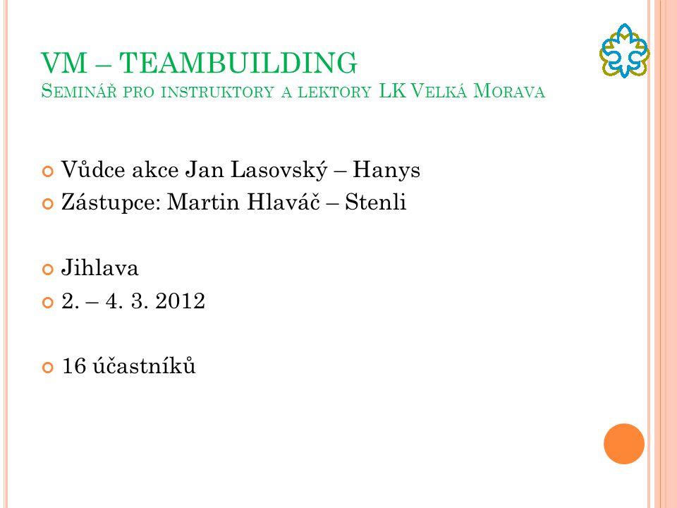 VM – TEAMBUILDING S EMINÁŘ PRO INSTRUKTORY A LEKTORY LK V ELKÁ M ORAVA Vůdce akce Jan Lasovský – Hanys Zástupce: Martin Hlaváč – Stenli Jihlava 2. – 4