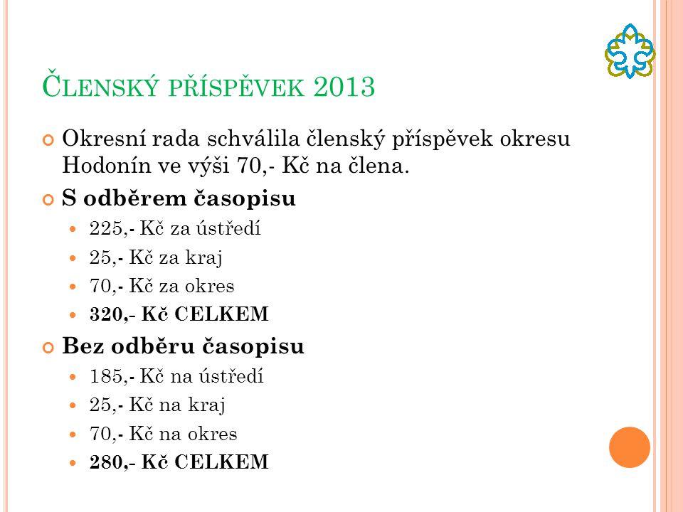 Č LENSKÝ PŘÍSPĚVEK 2013 Okresní rada schválila členský příspěvek okresu Hodonín ve výši 70,- Kč na člena. S odběrem časopisu 225,- Kč za ústředí 25,-