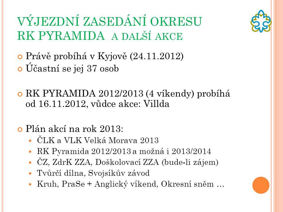 VÝJEZDNÍ ZASEDÁNÍ OKRESU RK PYRAMIDA A DALŠÍ AKCE Právě probíhá v Kyjově (24.11.2012) Účastní se jej 37 osob RK PYRAMIDA 2012/2013 (4 víkendy) probíhá
