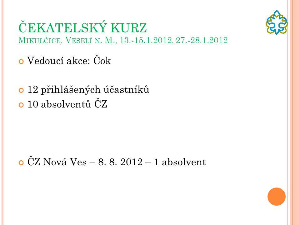 ČEKATELSKÝ KURZ M IKULČICE, V ESELÍ N. M., 13.-15.1.2012, 27.-28.1.2012 Vedoucí akce: Čok 12 přihlášených účastníků 10 absolventů ČZ ČZ Nová Ves – 8.