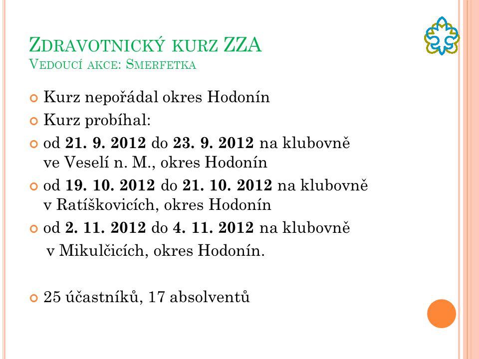 Z DRAVOTNICKÝ KURZ ZZA V EDOUCÍ AKCE : S MERFETKA Kurz nepořádal okres Hodonín Kurz probíhal: od 21. 9. 2012 do 23. 9. 2012 na klubovně ve Veselí n. M