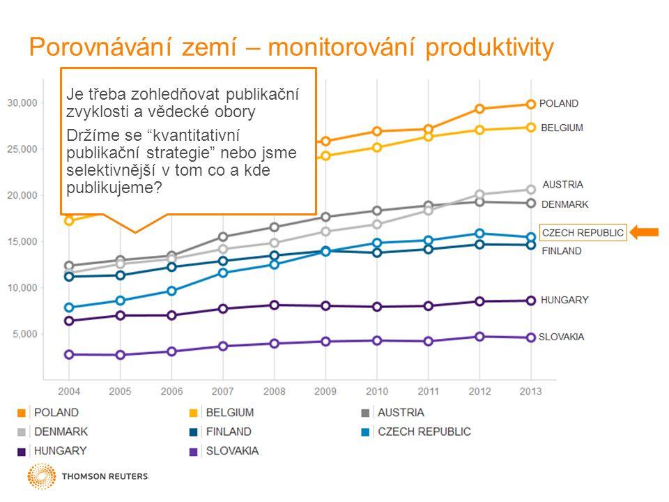 Porovnávání zemí – monitorování produktivity Je třeba zohledňovat publikační zvyklosti a vědecké obory Držíme se kvantitativní publikační strategie nebo jsme selektivnější v tom co a kde publikujeme