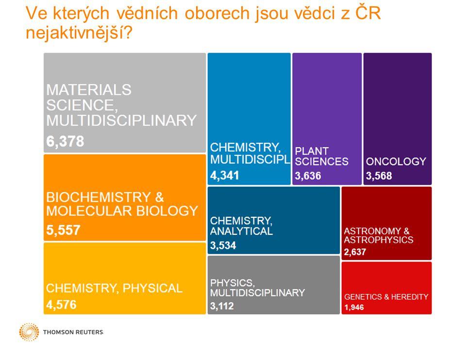 Ve kterých vědních oborech jsou vědci z ČR nejaktivnější