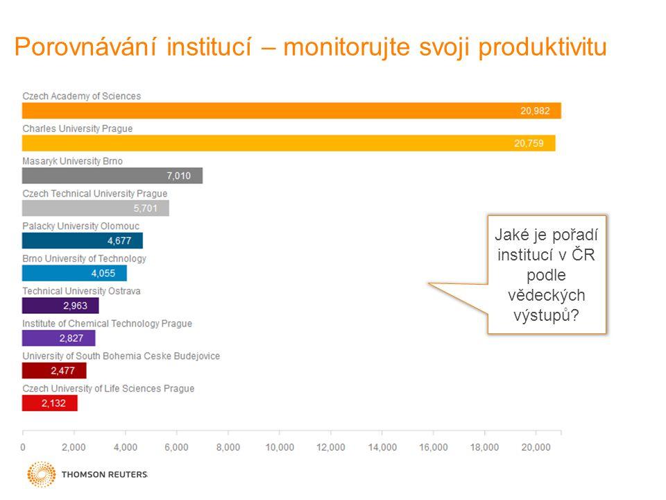 Porovnávání institucí – monitorujte svoji produktivitu Jaké je pořadí institucí v ČR podle vědeckých výstupů