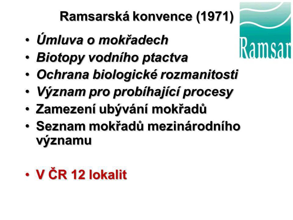 Ramsarská konvence (1971) Úmluva o mokřadechÚmluva o mokřadech Biotopy vodního ptactvaBiotopy vodního ptactva Ochrana biologické rozmanitostiOchrana b