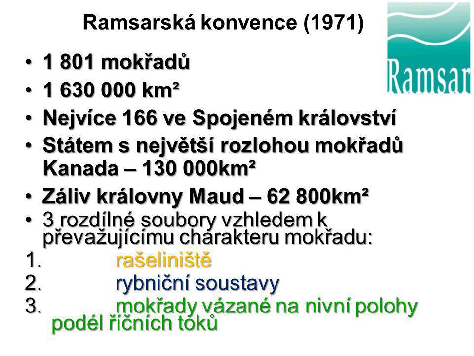 Ramsarská konvence (1971) 1 801 mokřadů1 801 mokřadů 1 630 000 km²1 630 000 km² Nejvíce 166 ve Spojeném královstvíNejvíce 166 ve Spojeném království S