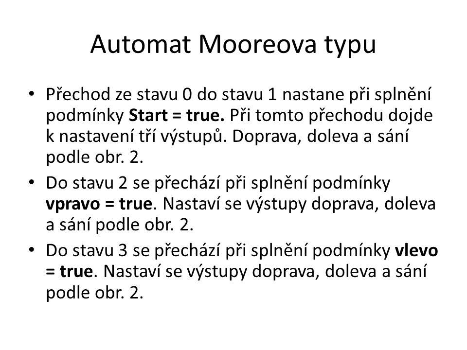 Automat Mooreova typu Přechod ze stavu 0 do stavu 1 nastane při splnění podmínky Start = true.