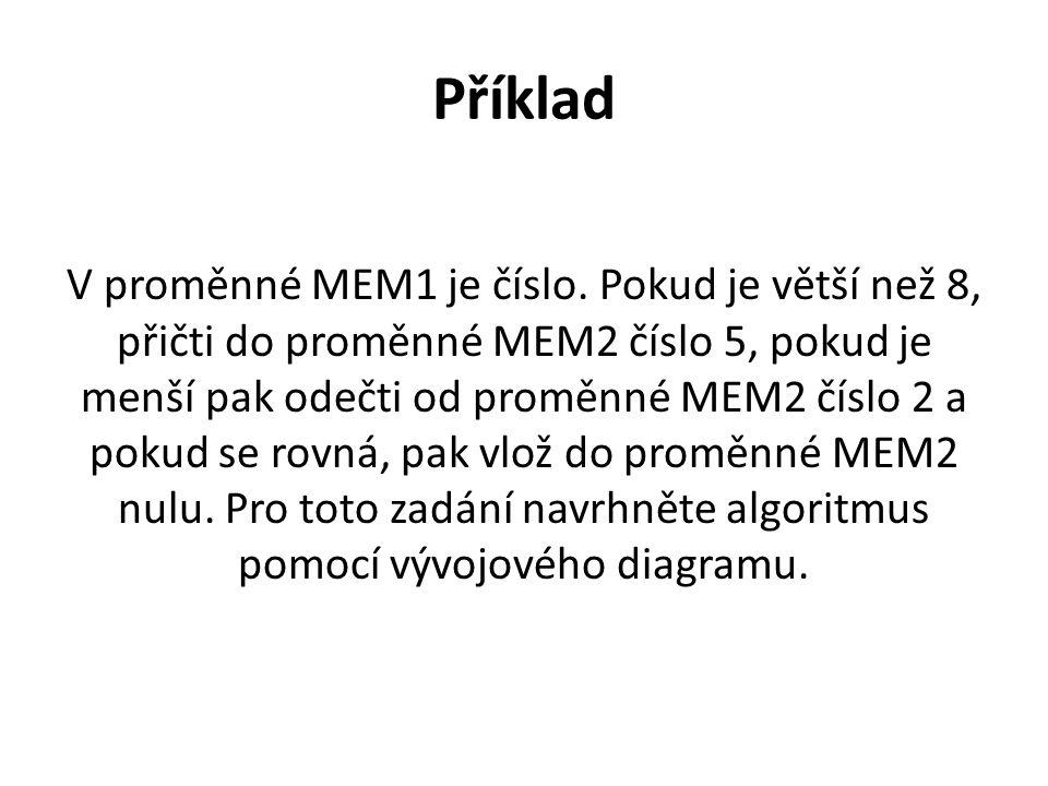 Příklad V proměnné MEM1 je číslo.