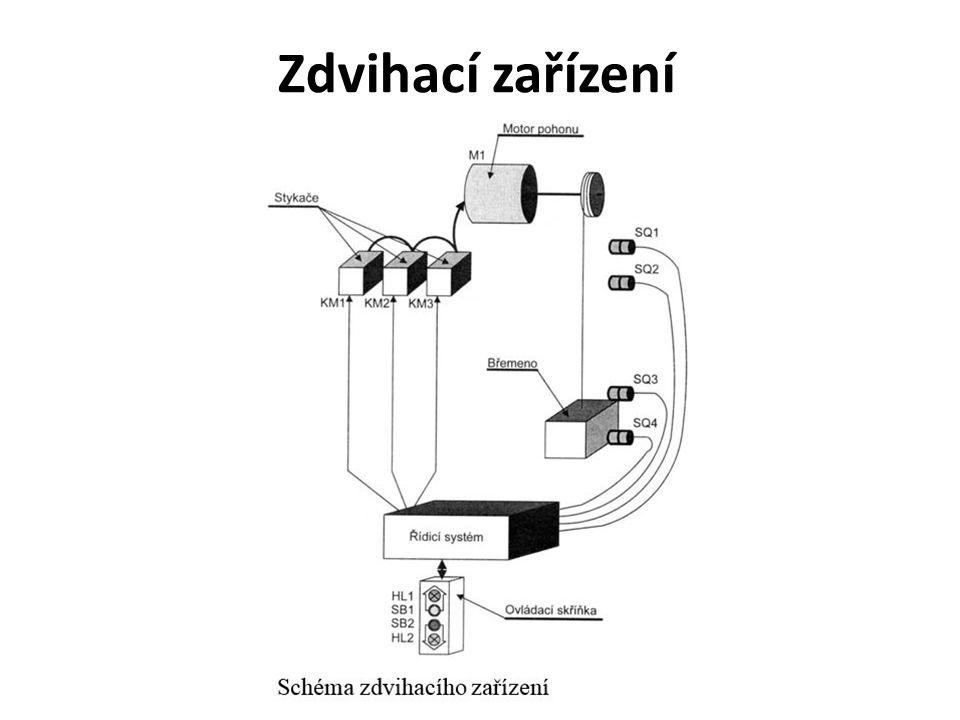 Pohyb břemena zavěšeného na laně zajišťuje pohonný mechanizmus, sestávající z kladky a motoru.