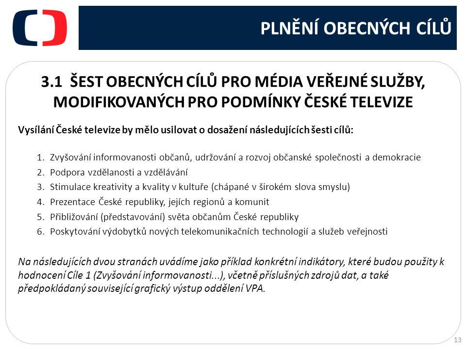 PLNĚNÍ OBECNÝCH CÍLŮ 13 3.1 ŠEST OBECNÝCH CÍLŮ PRO MÉDIA VEŘEJNÉ SLUŽBY, MODIFIKOVANÝCH PRO PODMÍNKY ČESKÉ TELEVIZE Vysílání České televize by mělo usilovat o dosažení následujících šesti cílů: 1.Zvyšování informovanosti občanů, udržování a rozvoj občanské společnosti a demokracie 2.Podpora vzdělanosti a vzdělávání 3.Stimulace kreativity a kvality v kultuře (chápané v širokém slova smyslu) 4.Prezentace České republiky, jejích regionů a komunit 5.Přibližování (představování) světa občanům České republiky 6.Poskytování výdobytků nových telekomunikačních technologií a služeb veřejnosti Na následujících dvou stranách uvádíme jako příklad konkrétní indikátory, které budou použity k hodnocení Cíle 1 (Zvyšování informovanosti...), včetně příslušných zdrojů dat, a také předpokládaný související grafický výstup oddělení VPA.