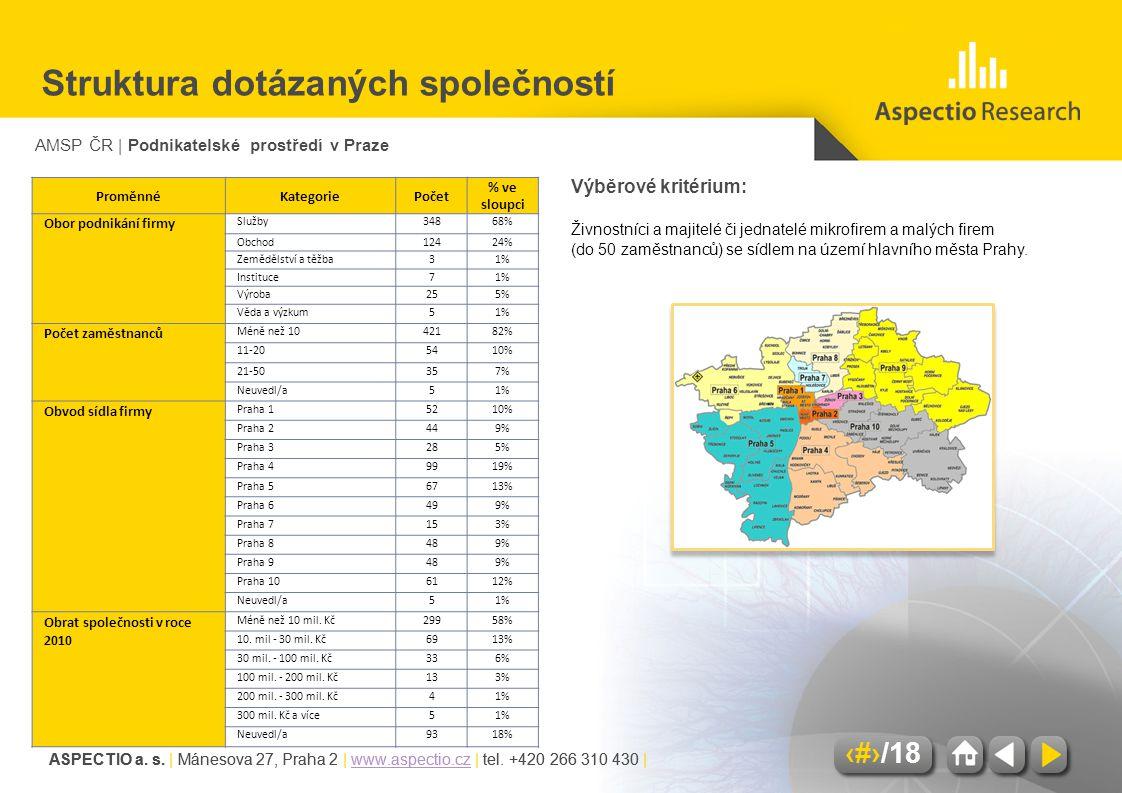 AMSP ČR | Podnikatelské prostředí v Praze ASPECTIO a. s. | Mánesova 27, Praha 2 | www.aspectio.cz | tel. +420 266 310 430 |www.aspectio.cz 16/18 ASPEC