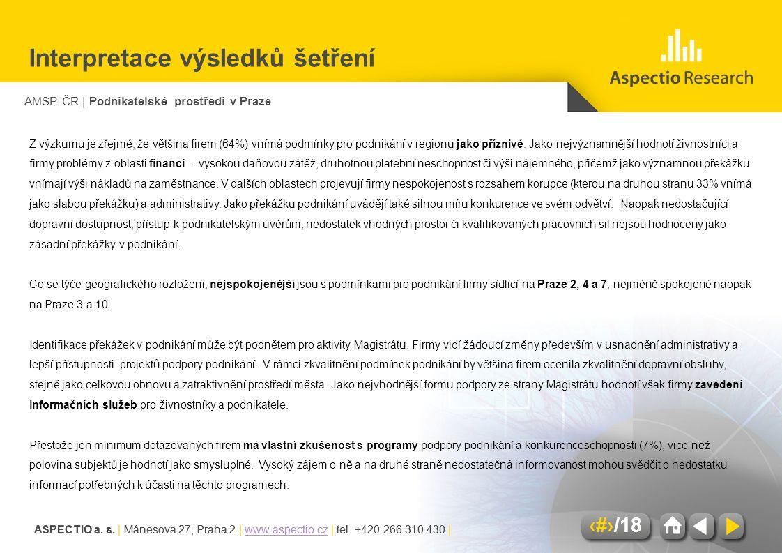 AMSP ČR | Podnikatelské prostředí v Praze ASPECTIO a. s. | Mánesova 27, Praha 2 | www.aspectio.cz | tel. +420 266 310 430 |www.aspectio.cz 5/18 ASPECT