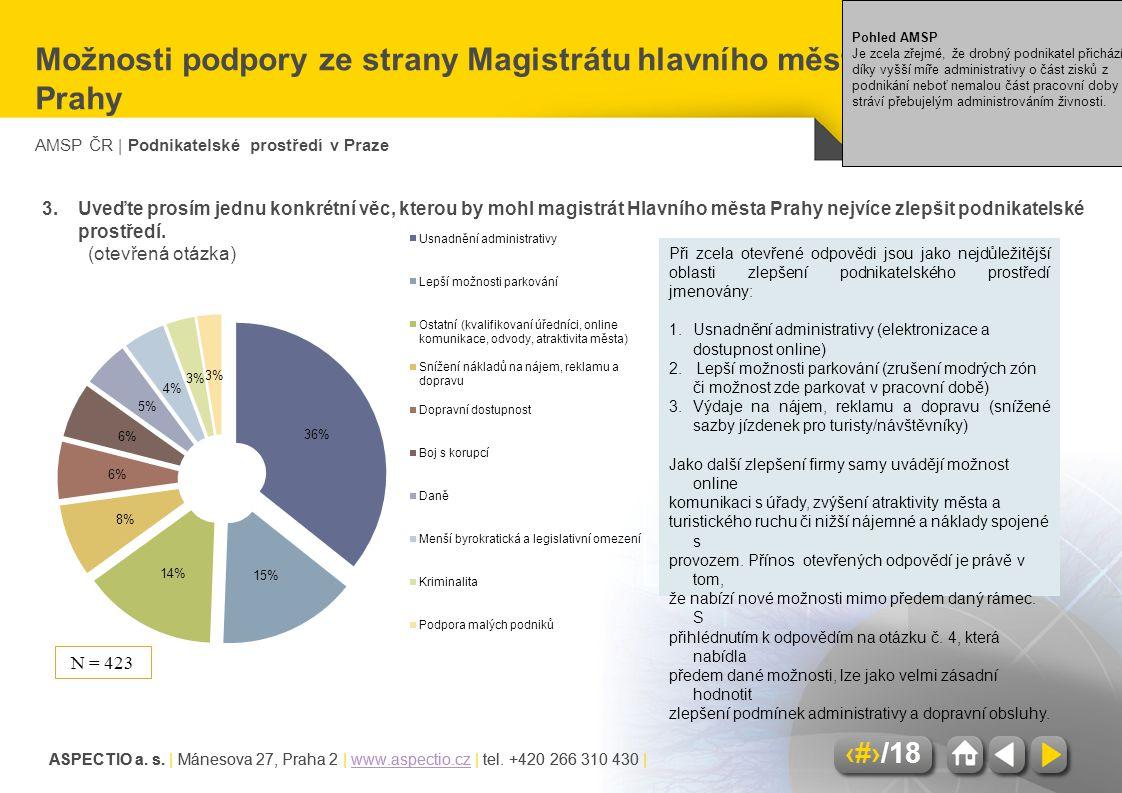 AMSP ČR | Podnikatelské prostředí v Praze ASPECTIO a. s. | Mánesova 27, Praha 2 | www.aspectio.cz | tel. +420 266 310 430 |www.aspectio.cz 9/18 ASPECT