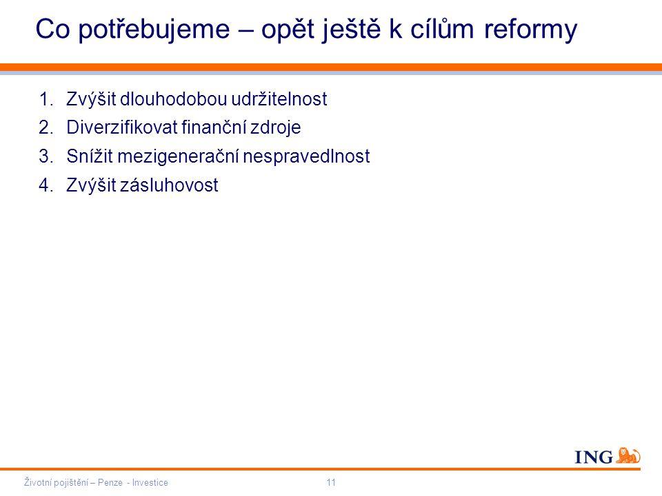 Do not put content on the brand signature area Orange RGB= 255,102,000 Light blue RGB= 180,195,225 Dark blue RGB= 000,000,102 Grey RGB= 150,150,150 ING colour balance Guideline www.ing-presentations.intranet Životní pojištění – Penze - Investice11 Co potřebujeme – opět ještě k cílům reformy 1.Zvýšit dlouhodobou udržitelnost 2.Diverzifikovat finanční zdroje 3.Snížit mezigenerační nespravedlnost 4.Zvýšit zásluhovost