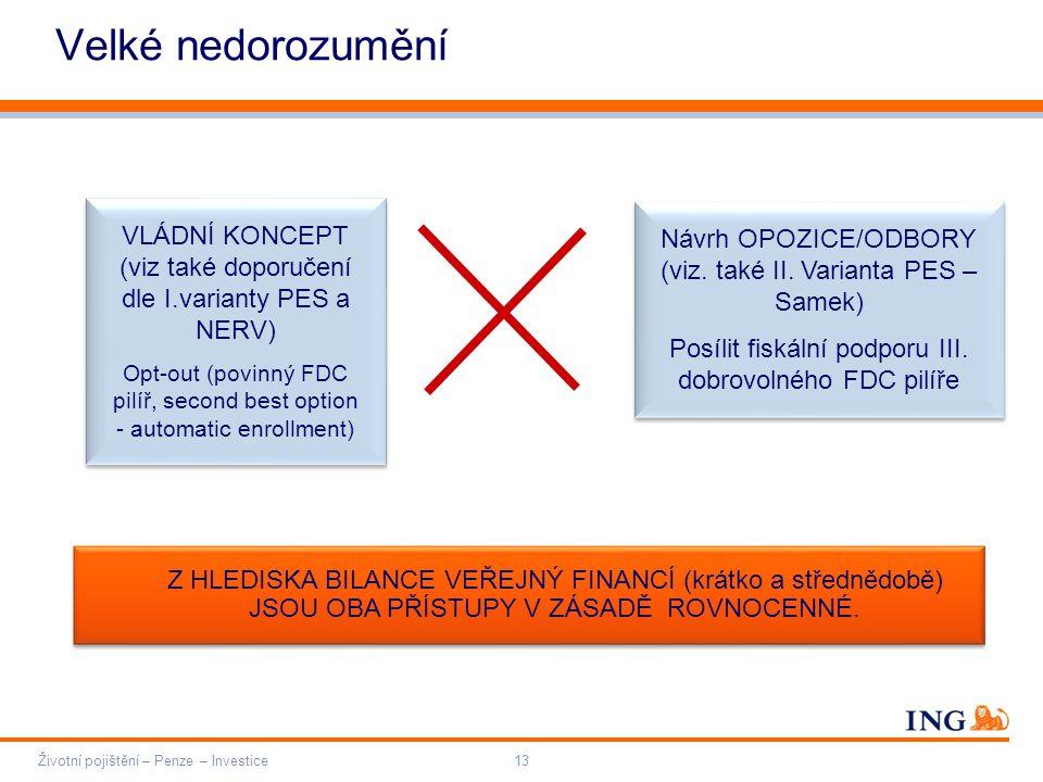 Do not put content on the brand signature area Orange RGB= 255,102,000 Light blue RGB= 180,195,225 Dark blue RGB= 000,000,102 Grey RGB= 150,150,150 ING colour balance Guideline www.ing-presentations.intranet 13 Velké nedorozumění VLÁDNÍ KONCEPT (viz také doporučení dle I.varianty PES a NERV) Opt-out (povinný FDC pilíř, second best option - automatic enrollment) VLÁDNÍ KONCEPT (viz také doporučení dle I.varianty PES a NERV) Opt-out (povinný FDC pilíř, second best option - automatic enrollment) Návrh OPOZICE/ODBORY (viz.