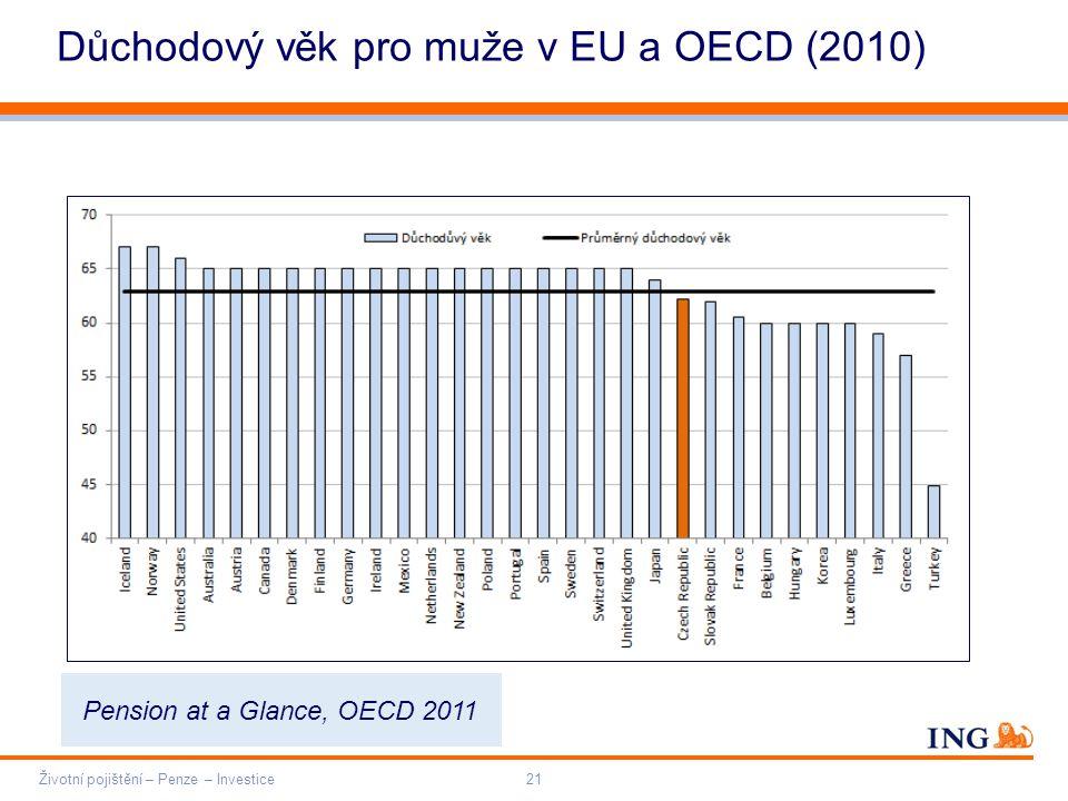 Do not put content on the brand signature area Orange RGB= 255,102,000 Light blue RGB= 180,195,225 Dark blue RGB= 000,000,102 Grey RGB= 150,150,150 ING colour balance Guideline www.ing-presentations.intranet Životní pojištění – Penze – Investice21 Důchodový věk pro muže v EU a OECD (2010) Pension at a Glance, OECD 2011