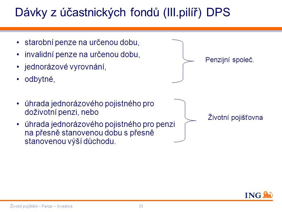 Do not put content on the brand signature area Orange RGB= 255,102,000 Light blue RGB= 180,195,225 Dark blue RGB= 000,000,102 Grey RGB= 150,150,150 ING colour balance Guideline www.ing-presentations.intranet Životní pojištění – Penze – Investice33 Dávky z účastnických fondů (III.pilíř) DPS starobní penze na určenou dobu, invalidní penze na určenou dobu, jednorázové vyrovnání, odbytné, úhrada jednorázového pojistného pro doživotní penzi, nebo úhrada jednorázového pojistného pro penzi na přesně stanovenou dobu s přesně stanovenou výší důchodu.