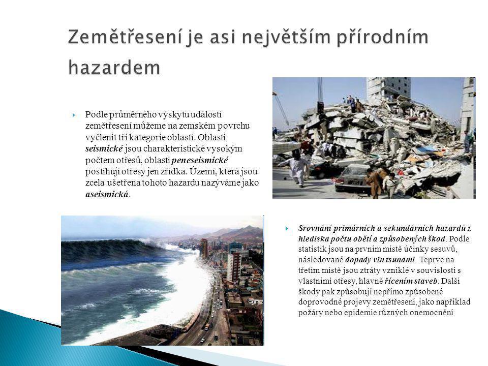 Podle průměrného výskytu událostí zemětřesení můžeme na zemském povrchu vyčlenit tři kategorie oblastí. Oblasti seismické jsou charakteristické vyso
