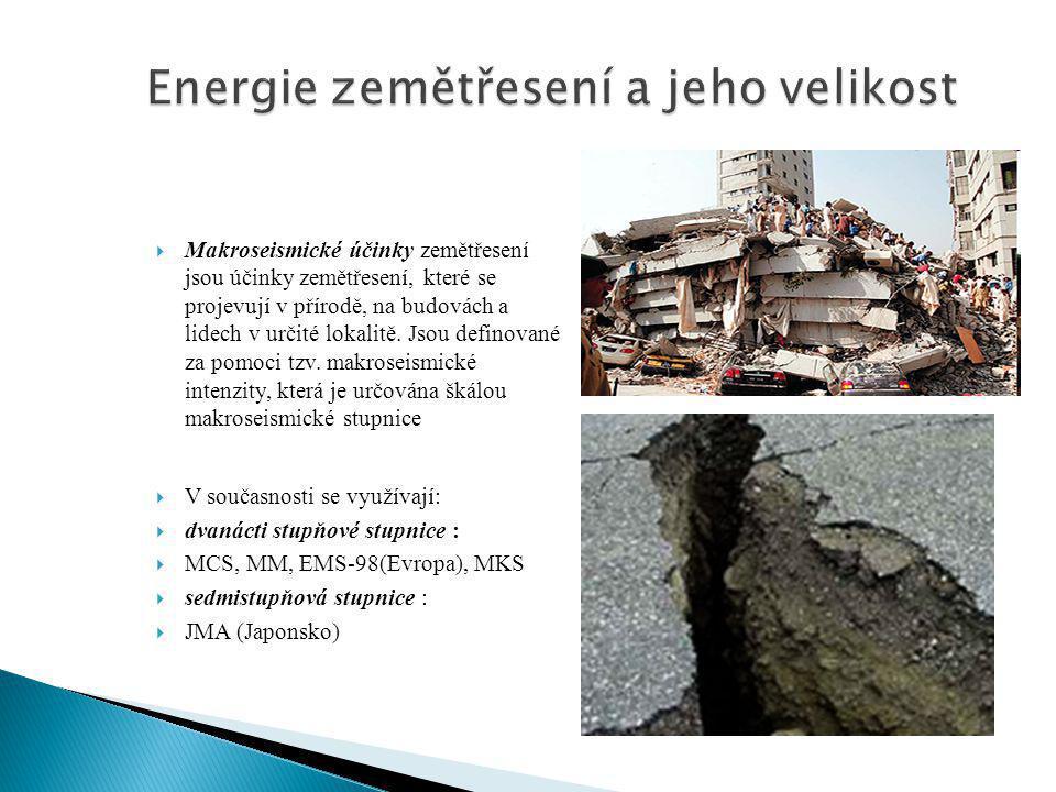  Makroseismické účinky zemětřesení jsou účinky zemětřesení, které se projevují v přírodě, na budovách a lidech v určité lokalitě. Jsou definované za