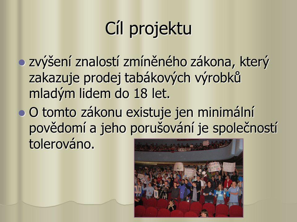 Cíl projektu zvýšení znalostí zmíněného zákona, který zakazuje prodej tabákových výrobků mladým lidem do 18 let. zvýšení znalostí zmíněného zákona, kt