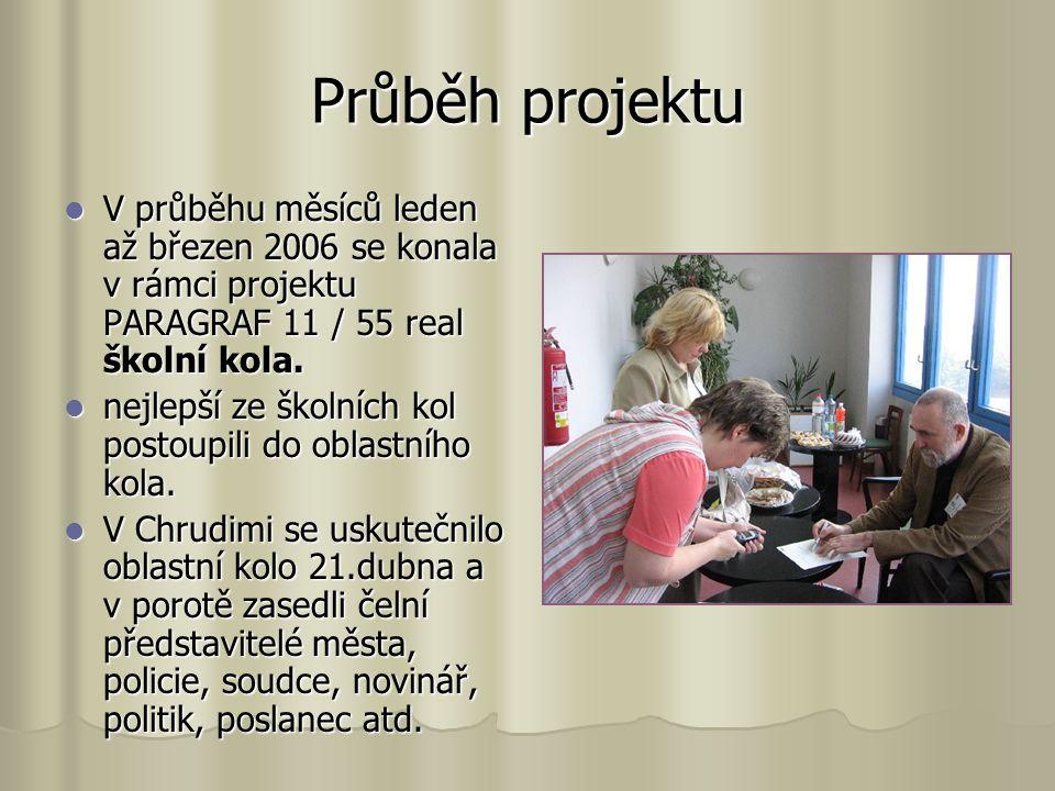 Průběh projektu V průběhu měsíců leden až březen 2006 se konala v rámci projektu PARAGRAF 11 / 55 real školní kola. V průběhu měsíců leden až březen 2