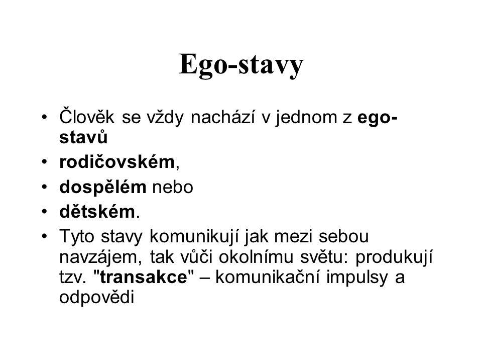 Ego-stavy Člověk se vždy nachází v jednom z ego- stavů rodičovském, dospělém nebo dětském.