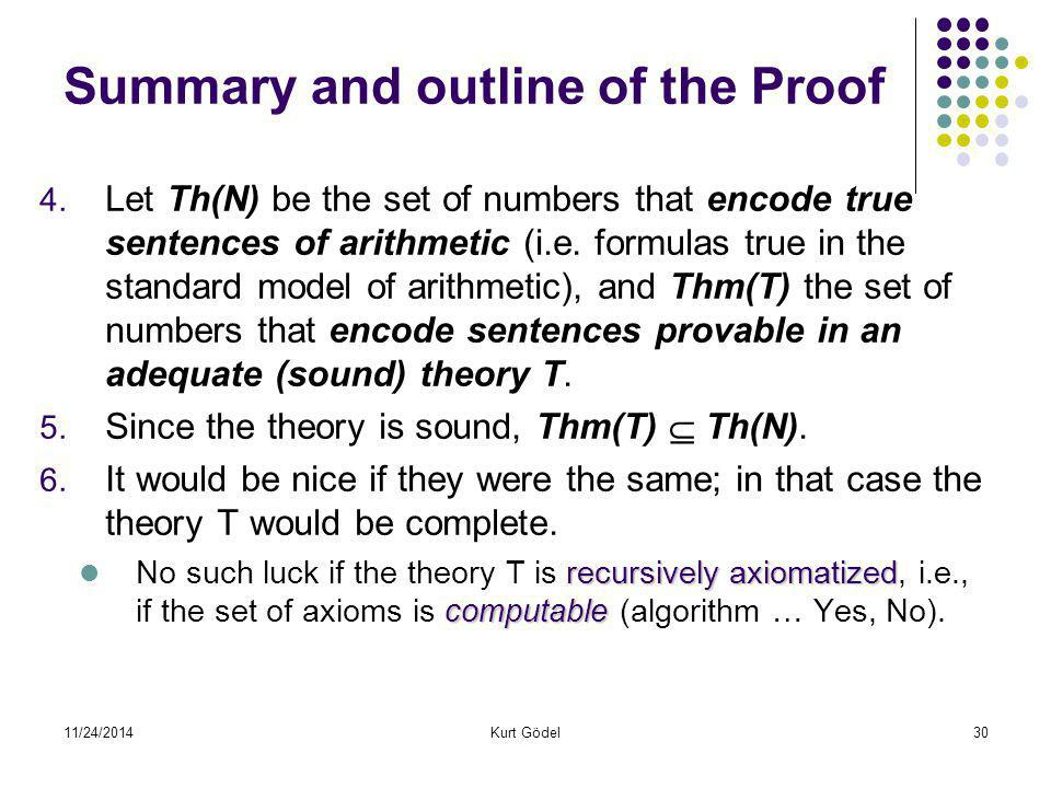 11/24/2014Kurt Gödel30 Summary and outline of the Proof 4. Let Th(N) be the set of numbers that encode true sentences of arithmetic (i.e. formulas tru