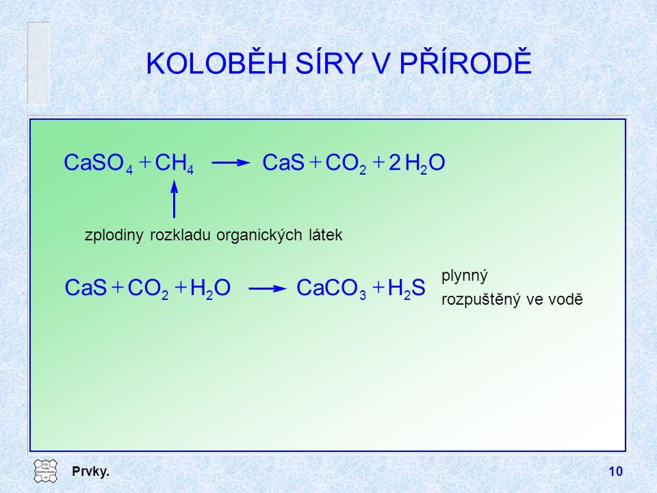 Prvky.10 KOLOBĚH SÍRY V PŘÍRODĚ zplodiny rozkladu organických látek plynný rozpuštěný ve vodě OH2COCaSCHCaSO 2244  SHCaCOOHCOCaS 2322 