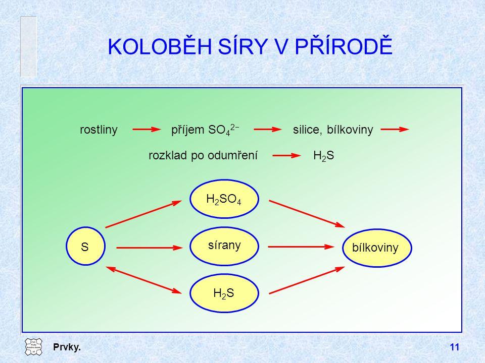 Prvky.11 KOLOBĚH SÍRY V PŘÍRODĚ silice, bílkovinyrostlinypříjem SO 4 2  H2SH2Srozklad po odumření S H2SH2S sírany H 2 SO 4 bílkoviny