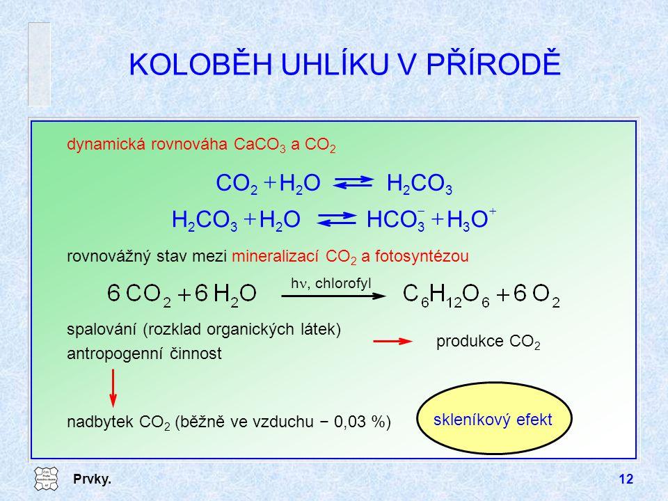 Prvky.12 KOLOBĚH UHLÍKU V PŘÍRODĚ   OHHCOOHCOH 33232 dynamická rovnováha CaCO 3 a CO 2 h, chlorofyl rovnovážný stav mezi mineralizací CO 2 a fotosyntézou spalování (rozklad organických látek) antropogenní činnost produkce CO 2 nadbytek CO 2 (běžně ve vzduchu − 0,03 %) skleníkový efekt 3222 COHOH 