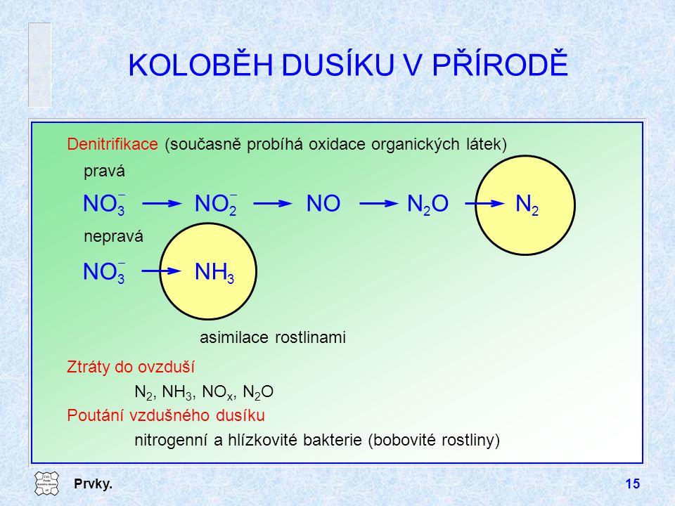 Prvky.15 KOLOBĚH DUSÍKU V PŘÍRODĚ Denitrifikace (současně probíhá oxidace organických látek) pravá Ztráty do ovzduší N 2, NH 3, NO x, N 2 O Poutání vzdušného dusíku nitrogenní a hlízkovité bakterie (bobovité rostliny) 2223 NONNO  33 NHNO  nepravá asimilace rostlinami