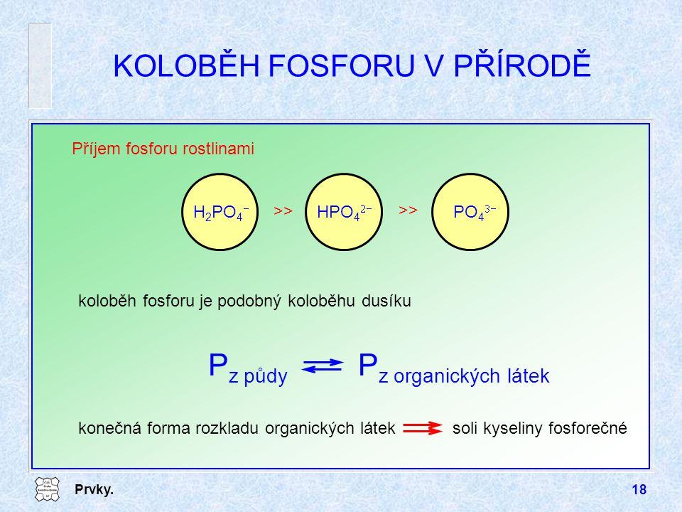 Prvky.18 KOLOBĚH FOSFORU V PŘÍRODĚ Příjem fosforu rostlinami >> H 2 PO 4  HPO 4  PO 4  >> koloběh fosforu je podobný koloběhu dusíku P z půdy P z organických látek konečná forma rozkladu organických láteksoli kyseliny fosforečné