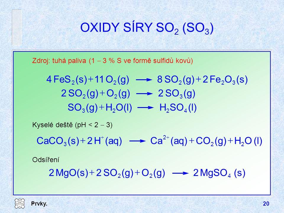 Prvky.20 OXIDY SÍRY SO 2 (SO 3 ) Zdroj: tuhá paliva (1  3 % S ve formě sulfidů kovů) Kyselé deště (pH < 2  3) (s)OFe2(g)SO8(g)O11(s)FeS4 32222  (g